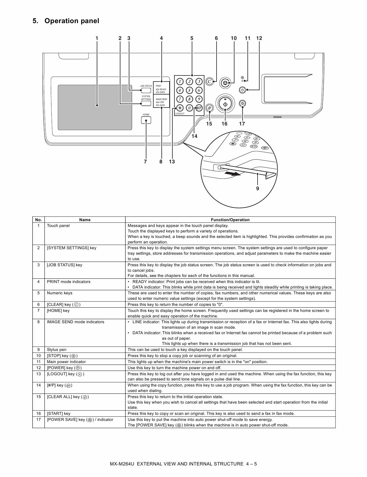 roland fp 4 manual pdf